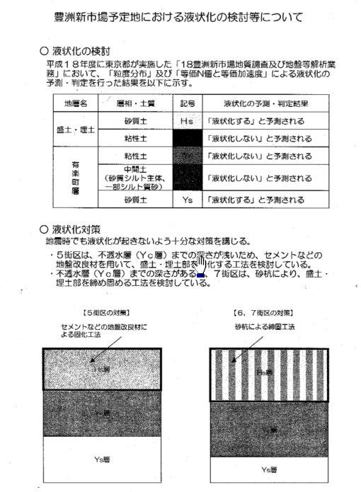 080904液状化報告