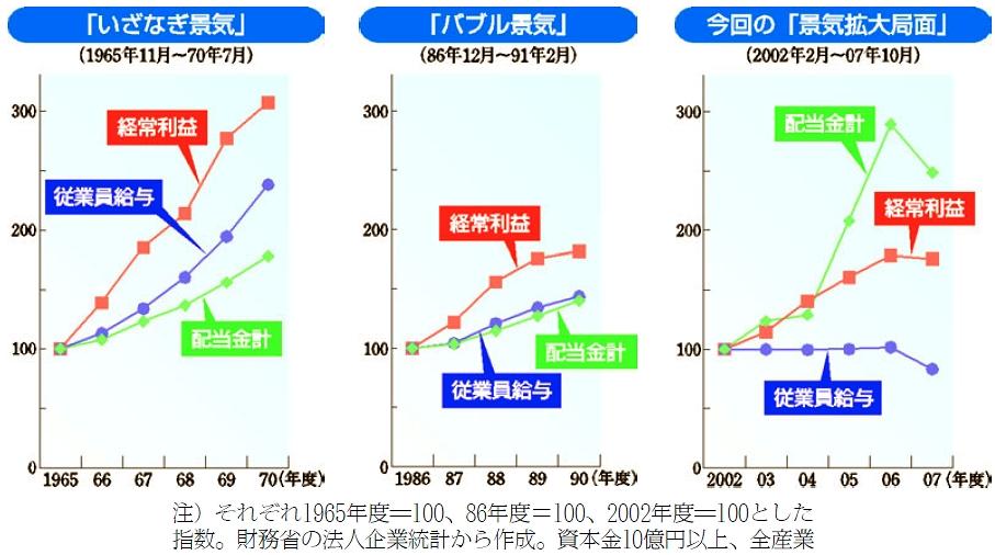 安倍氏「日本経済再生には絶対にインフレが必要」 日銀総裁「その前に雇用と賃金を改善しろよ(呆れ」